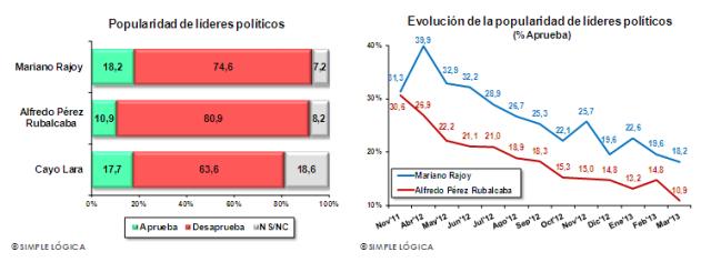 CapturaSimpleLogicaMarzo2013 2
