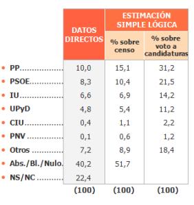 CapturaSimpleLogicaMarzo2013