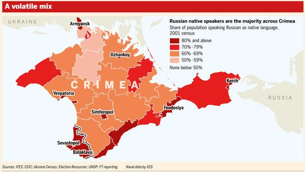 RusosUcrania