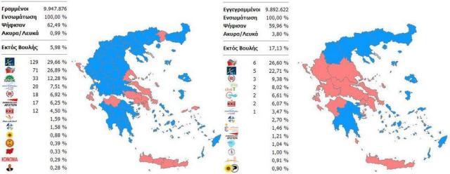 Greciaresultados2