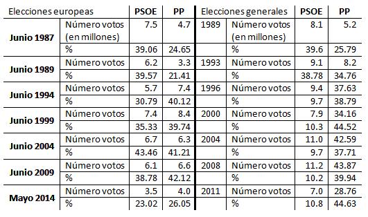 SerieHistorica3