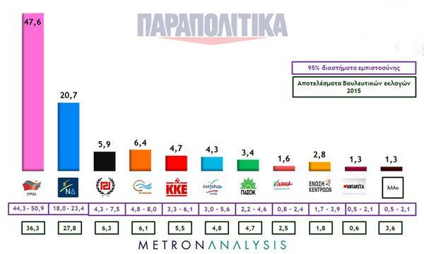 Greciaencuesta