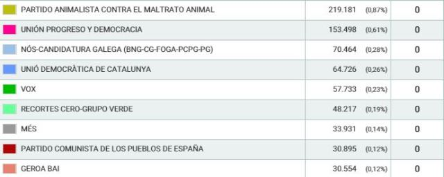 CapturaResultados2