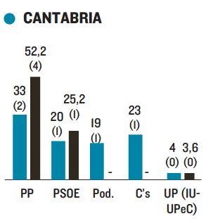 CapturaSigmaDosCantabria
