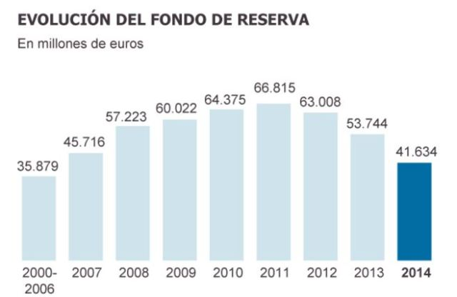 CapturaPensiones